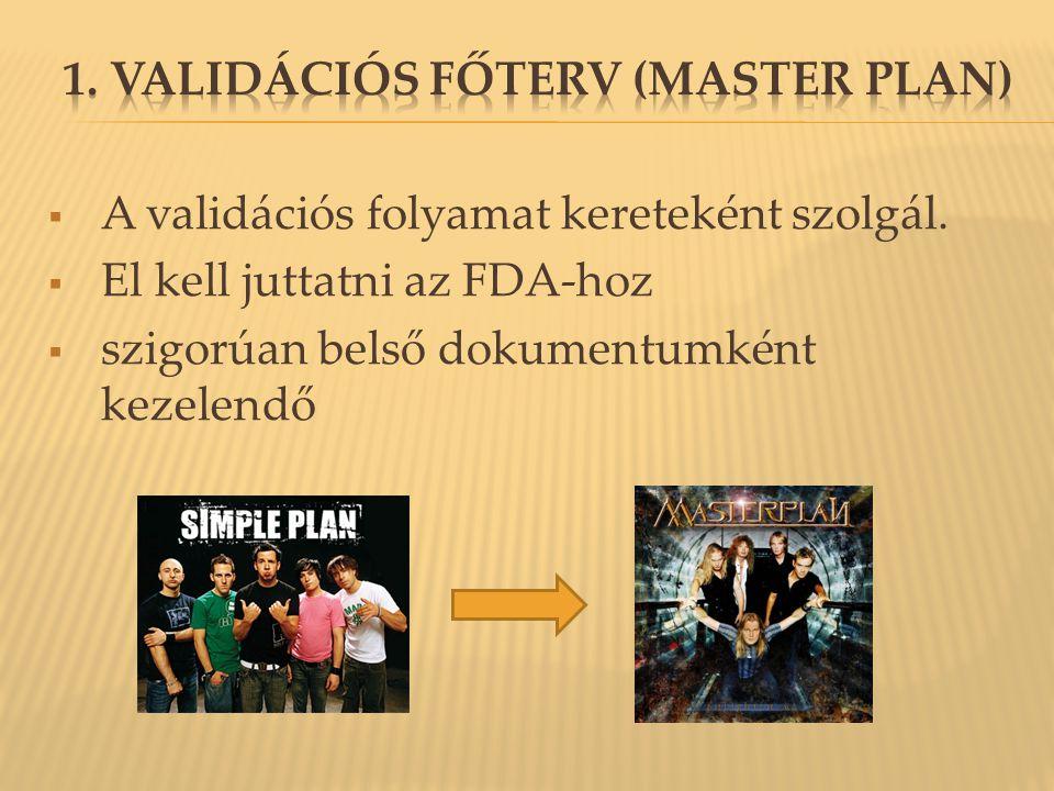  A validációs folyamat kereteként szolgál.  El kell juttatni az FDA-hoz  szigorúan belső dokumentumként kezelendő