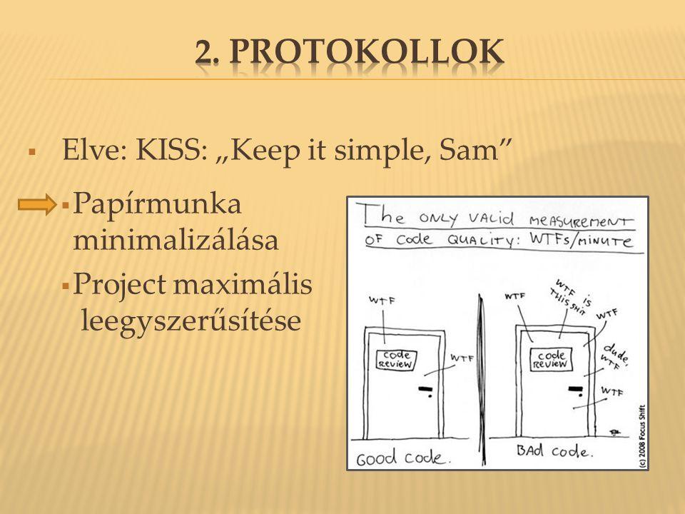 """ Elve: KISS: """"Keep it simple, Sam""""  Papírmunka minimalizálása  Project maximális leegyszerűsítése"""