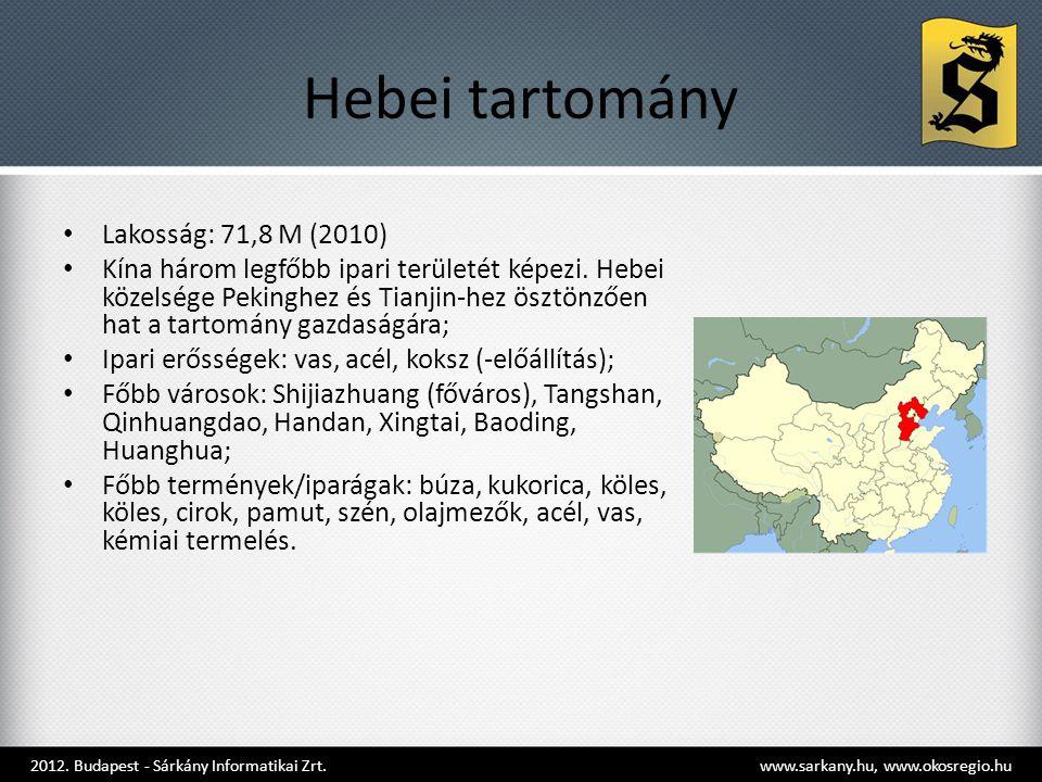 Hebei tartomány • Lakosság: 71,8 M (2010) • Kína három legfőbb ipari területét képezi. Hebei közelsége Pekinghez és Tianjin-hez ösztönzően hat a tarto