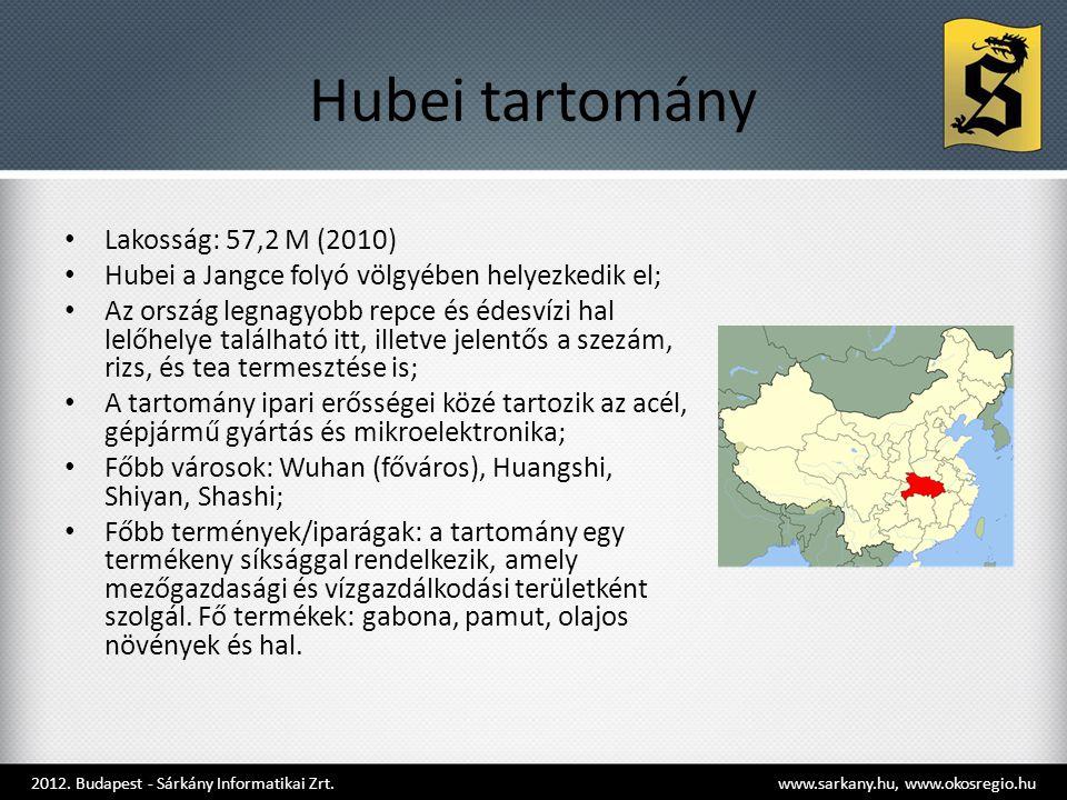 Hubei tartomány • Lakosság: 57,2 M (2010) • Hubei a Jangce folyó völgyében helyezkedik el; • Az ország legnagyobb repce és édesvízi hal lelőhelye található itt, illetve jelentős a szezám, rizs, és tea termesztése is; • A tartomány ipari erősségei közé tartozik az acél, gépjármű gyártás és mikroelektronika; • Főbb városok: Wuhan (főváros), Huangshi, Shiyan, Shashi; • Főbb termények/iparágak: a tartomány egy termékeny síksággal rendelkezik, amely mezőgazdasági és vízgazdálkodási területként szolgál.
