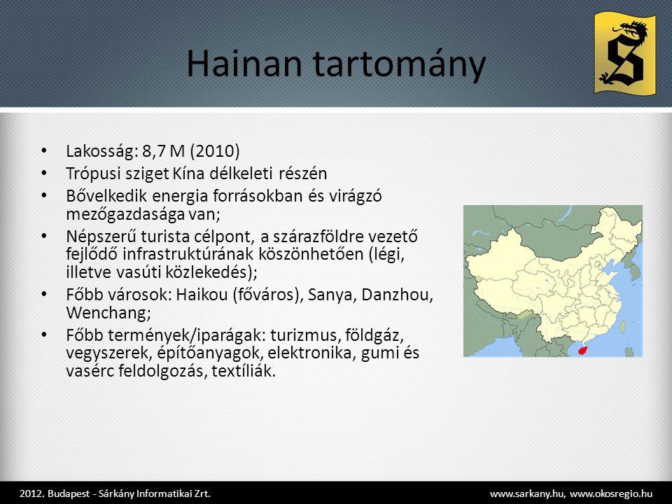 Hainan tartomány • Lakosság: 8,7 M (2010) • Trópusi sziget Kína délkeleti részén • Bővelkedik energia forrásokban és virágzó mezőgazdasága van; • Népszerű turista célpont, a szárazföldre vezető fejlődő infrastruktúrának köszönhetően (légi, illetve vasúti közlekedés); • Főbb városok: Haikou (főváros), Sanya, Danzhou, Wenchang; • Főbb termények/iparágak: turizmus, földgáz, vegyszerek, építőanyagok, elektronika, gumi és vasérc feldolgozás, textíliák.