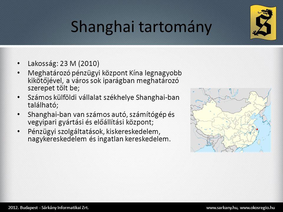 Shanghai tartomány • Lakosság: 23 M (2010) • Meghatározó pénzügyi központ Kína legnagyobb kikötőjével, a város sok iparágban meghatározó szerepet tölt be; • Számos külföldi vállalat székhelye Shanghai-ban található; • Shanghai-ban van számos autó, számítógép és vegyipari gyártási és előállítási központ; • Pénzügyi szolgáltatások, kiskereskedelem, nagykereskedelem és ingatlan kereskedelem.