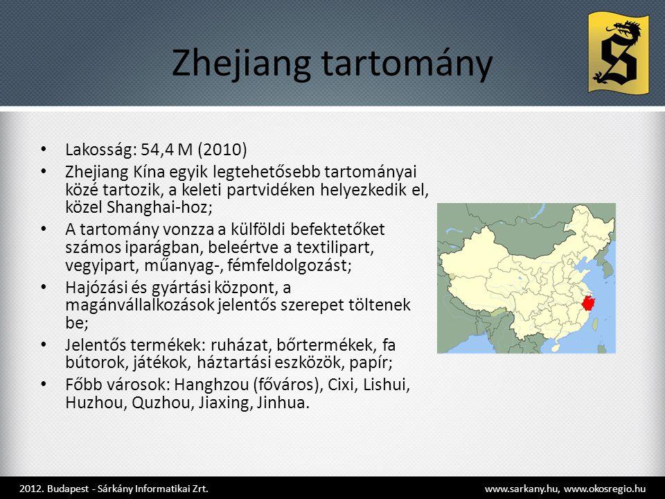 Zhejiang tartomány • Lakosság: 54,4 M (2010) • Zhejiang Kína egyik legtehetősebb tartományai közé tartozik, a keleti partvidéken helyezkedik el, közel Shanghai-hoz; • A tartomány vonzza a külföldi befektetőket számos iparágban, beleértve a textilipart, vegyipart, műanyag-, fémfeldolgozást; • Hajózási és gyártási központ, a magánvállalkozások jelentős szerepet töltenek be; • Jelentős termékek: ruházat, bőrtermékek, fa bútorok, játékok, háztartási eszközök, papír; • Főbb városok: Hanghzou (főváros), Cixi, Lishui, Huzhou, Quzhou, Jiaxing, Jinhua.