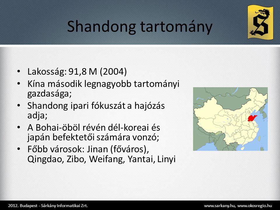 Shandong tartomány • Lakosság: 91,8 M (2004) • Kína második legnagyobb tartományi gazdasága; • Shandong ipari fókuszát a hajózás adja; • A Bohai-öböl révén dél-koreai és japán befektetői számára vonzó; • Főbb városok: Jinan (főváros), Qingdao, Zibo, Weifang, Yantai, Linyi 2012.