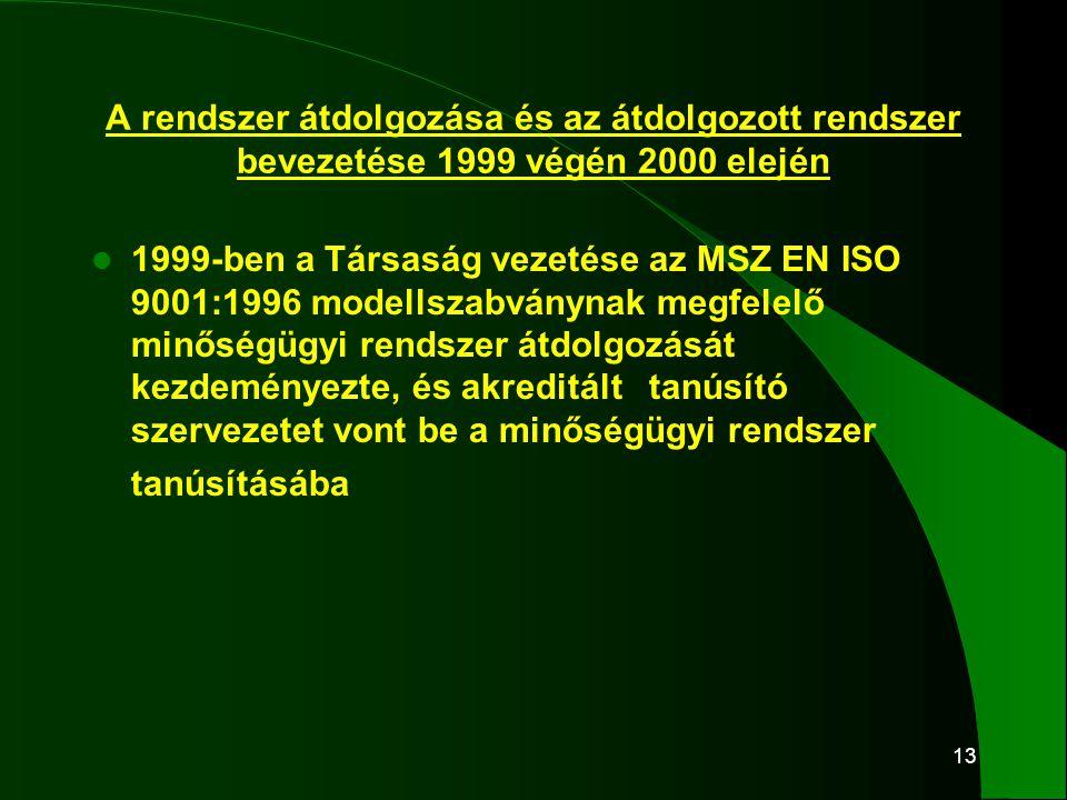 13 A rendszer átdolgozása és az átdolgozott rendszer bevezetése 1999 végén 2000 elején  1999-ben a Társaság vezetése az MSZ EN ISO 9001:1996 modellsz