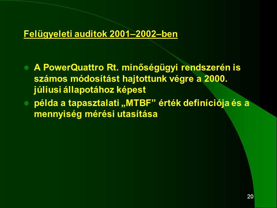 20 Felügyeleti auditok 2001–2002–ben  A PowerQuattro Rt. minőségügyi rendszerén is számos módosítást hajtottunk végre a 2000. júliusi állapotához kép