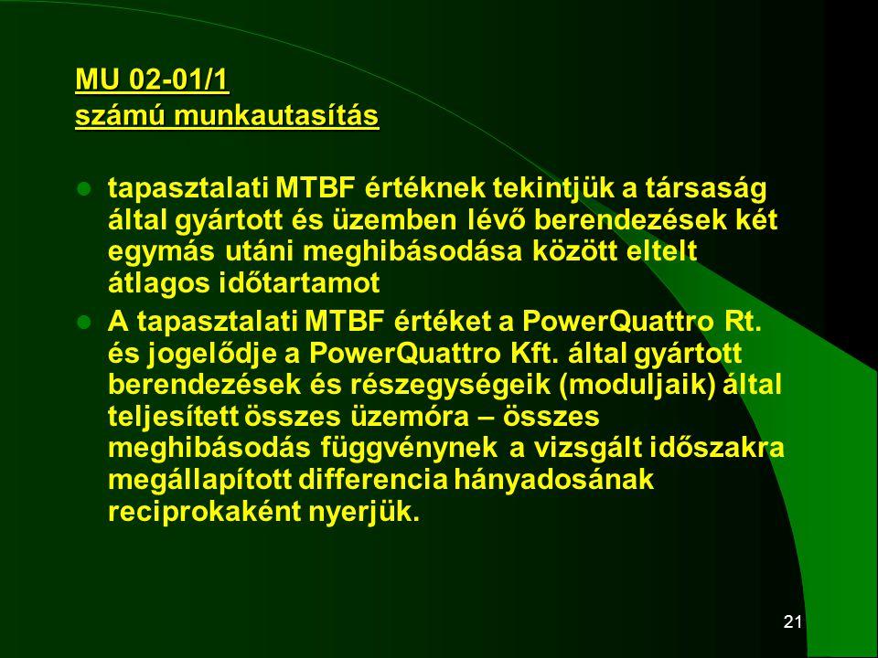 21 MU 02-01/1 számú munkautasítás  tapasztalati MTBF értéknek tekintjük a társaság által gyártott és üzemben lévő berendezések két egymás utáni meghi