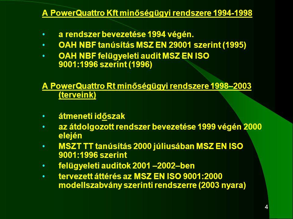 4 A PowerQuattro Kft minőségügyi rendszere 1994-1998 •a rendszer bevezetése 1994 végén. •OAH NBF tanúsítás MSZ EN 29001 szerint (1995) •OAH NBF felügy