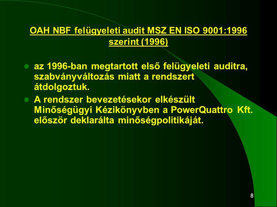 8 OAH NBF felügyeleti audit MSZ EN ISO 9001:1996 szerint (1996)  az 1996-ban megtartott első felügyeleti auditra, szabványváltozás miatt a rendszert