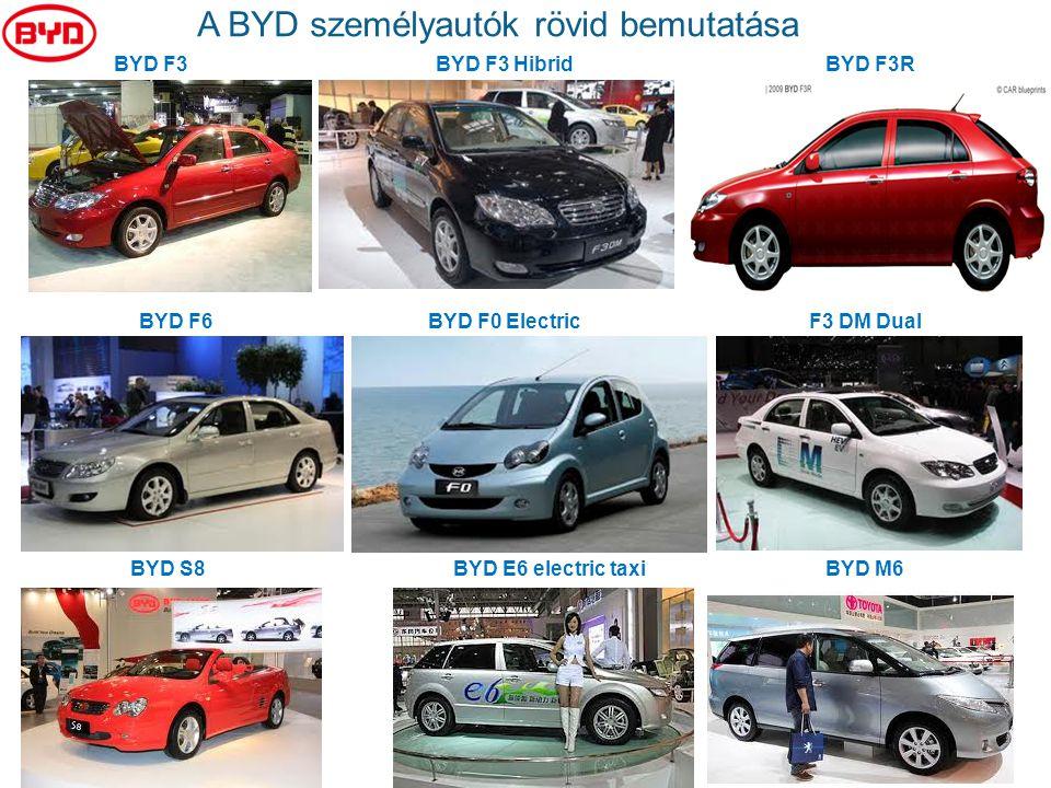 A BYD személyautók rövid bemutatása BYD F3BYD F3 HibridBYD F3R BYD F6BYD F0 ElectricF3 DM Dual BYD S8BYD E6 electric taxiBYD M6
