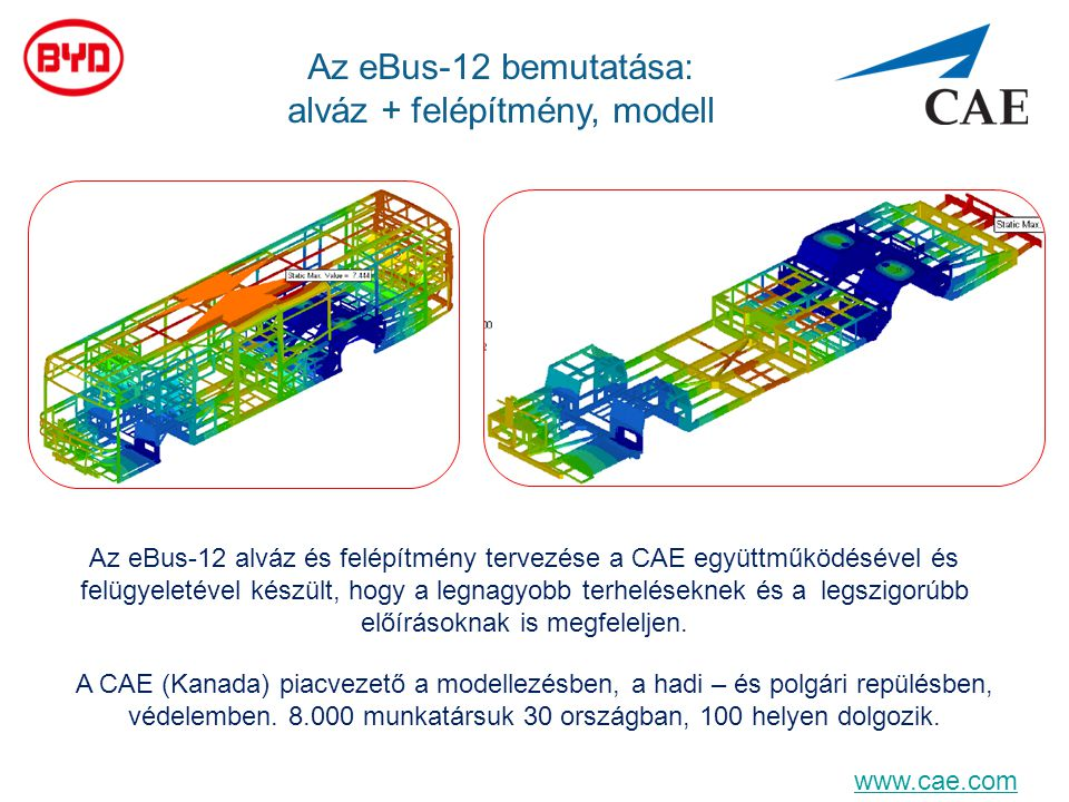 Az eBus-12 bemutatása: alváz + felépítmény, modell Az eBus-12 alváz és felépítmény tervezése a CAE együttműködésével és felügyeletével készült, hogy a legnagyobb terheléseknek és a legszigorúbb előírásoknak is megfeleljen.