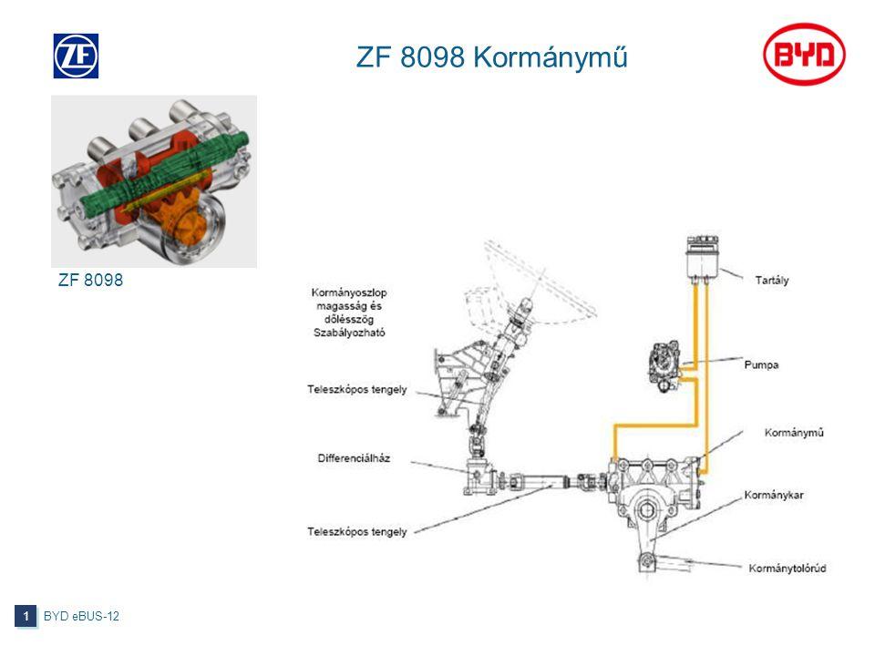 ZF 8098 Kormánymű BYD eBUS-12 1 1 ZF 8098