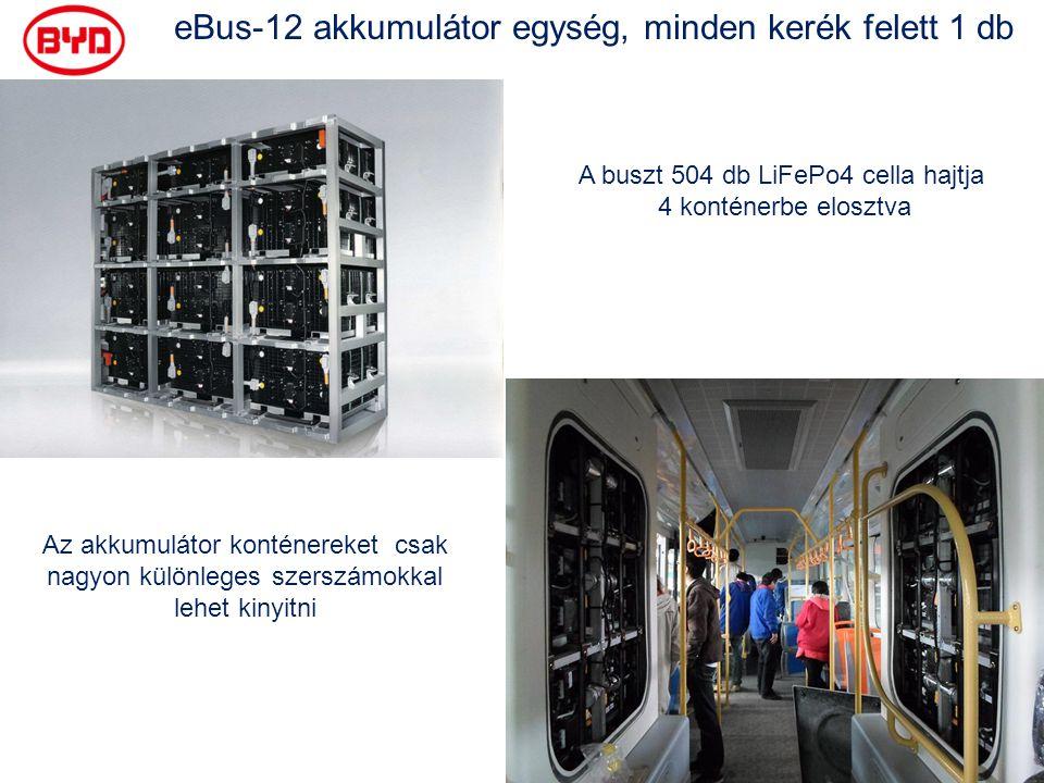 eBus-12 akkumulátor egység, minden kerék felett 1 db A buszt 504 db LiFePo4 cella hajtja 4 konténerbe elosztva Az akkumulátor konténereket csak nagyon különleges szerszámokkal lehet kinyitni