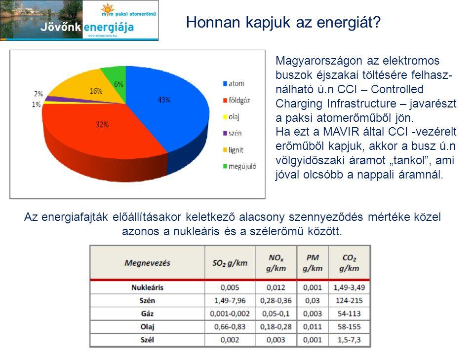 Honnan kapjuk az energiát.