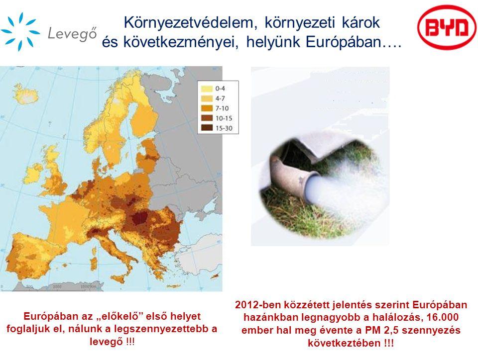 Környezetvédelem, környezeti károk és következményei, helyünk Európában….