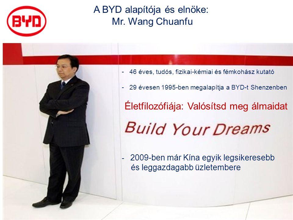 A BYD alapítója és elnöke: Mr. Wang Chuanfu - 46 éves, tudós, fizikai-kémiai és fémkohász kutató - 29 évesen 1995-ben megalapítja a BYD-t Shenzenben É