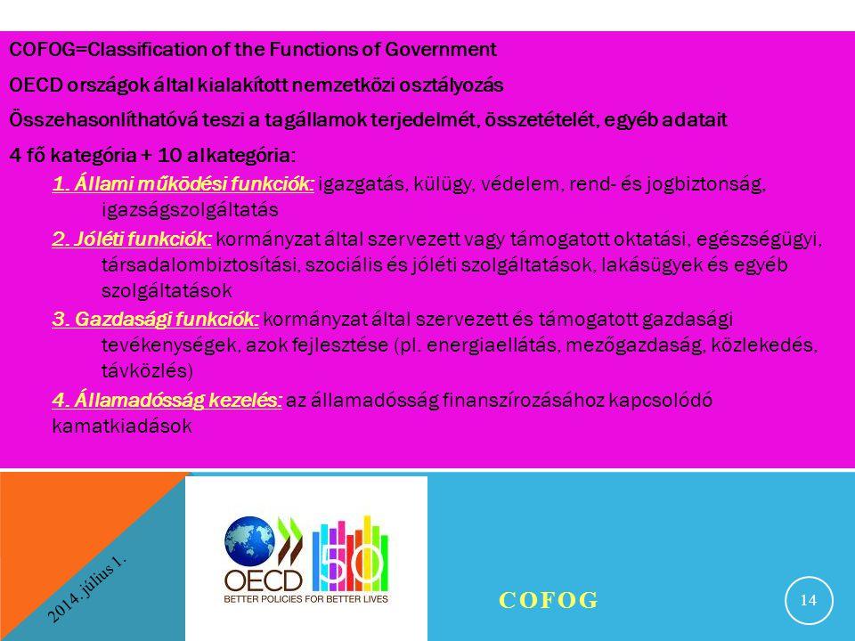 2014. július 1. COFOG 14 COFOG=Classification of the Functions of Government OECD országok által kialakított nemzetközi osztályozás Összehasonlíthatóv
