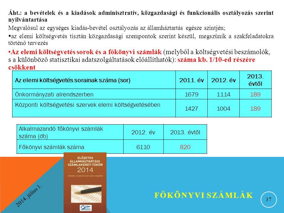 2014. július 1. FŐKÖNYVI SZÁMLÁK 37 Áht.: a bevételek és a kiadások adminisztratív, közgazdasági és funkcionális osztályozás szerint nyilvántartása Me
