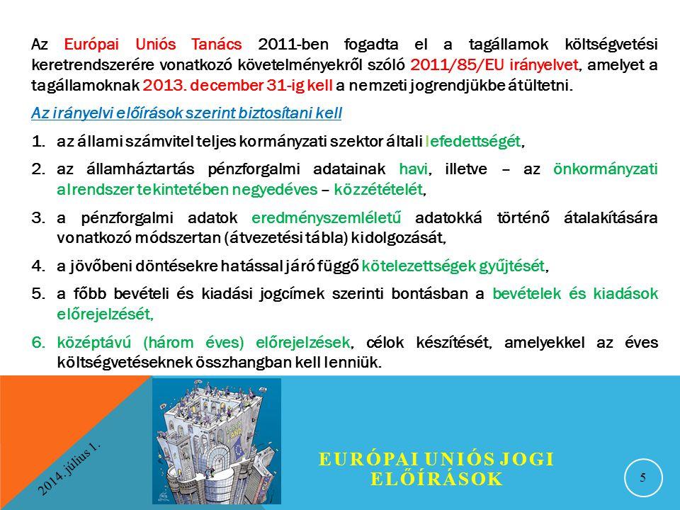 2014. július 1. EURÓPAI UNIÓS JOGI ELŐÍRÁSOK 5 Az Európai Uniós Tanács 2011-ben fogadta el a tagállamok költségvetési keretrendszerére vonatkozó követ