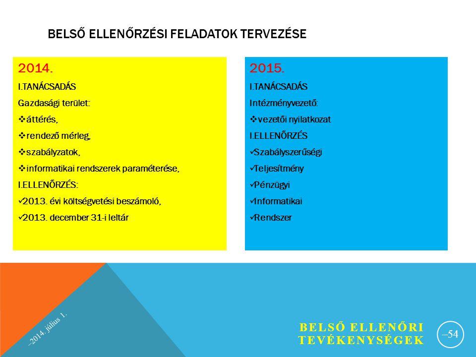 2014. I.TANÁCSADÁS Gazdasági terület:  áttérés,  rendező mérleg,  szabályzatok,  informatikai rendszerek paraméterése, I.ELLENŐRZÉS:  2013. évi k