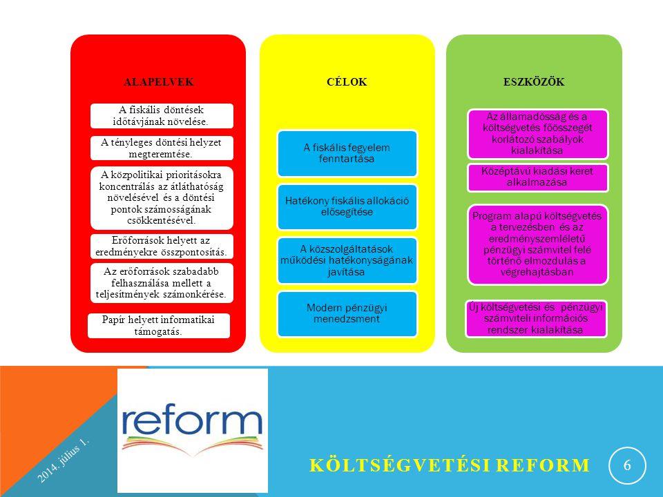 2014. július 1. KÖLTSÉGVETÉSI REFORM 6 ALAPELVEK A fiskális döntések időtávjának növelése. A tényleges döntési helyzet megteremtése. A közpolitikai pr