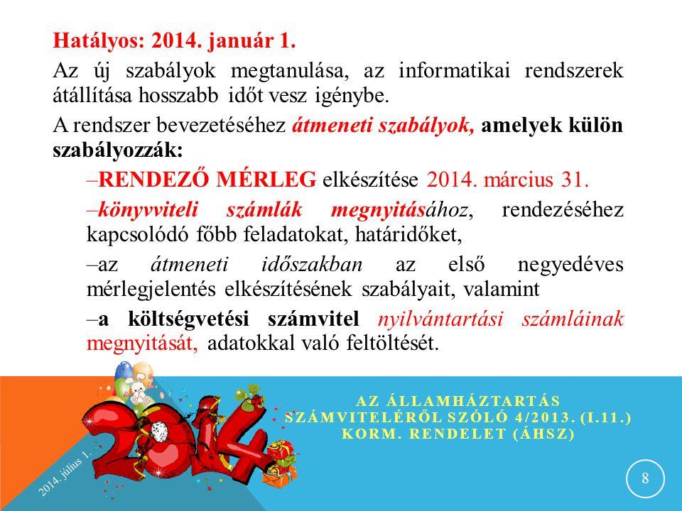 2014.július 1. SZÁMVITELI POLITIKA – 49 SZÁMVITELI POLITIKA ÚJ SZABÁLYZATOKAT KELL KÉSZÍTENI.