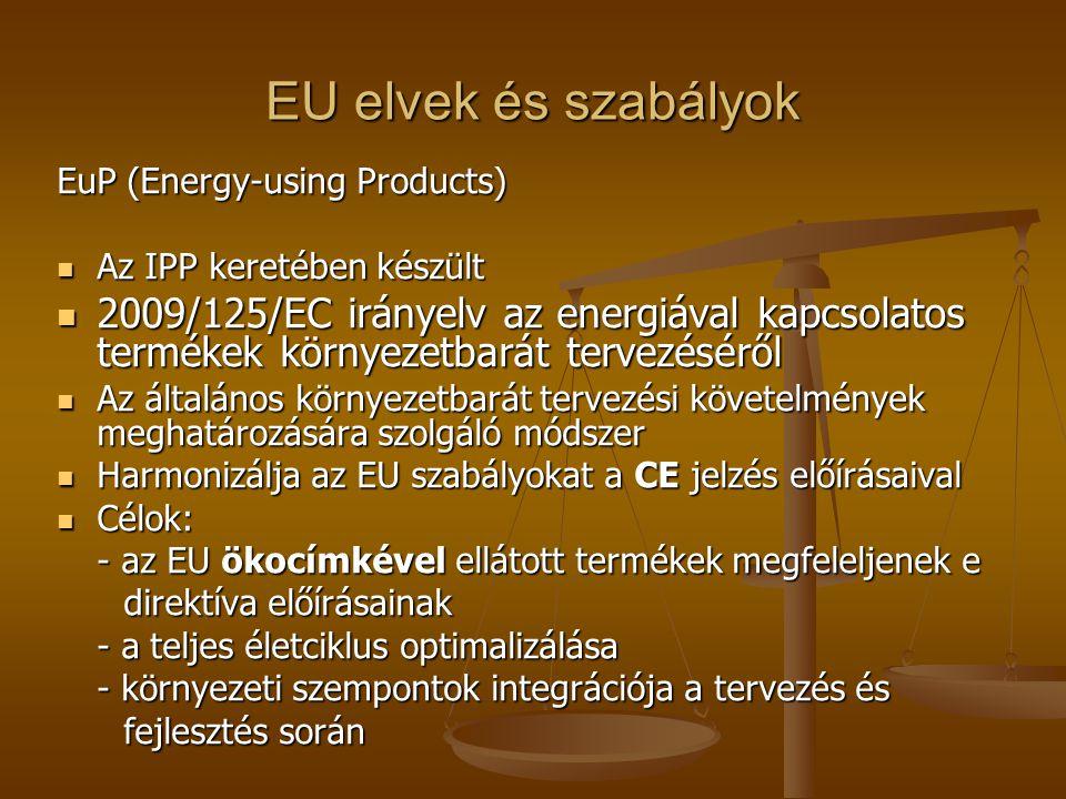EU elvek és szabályok EuP (Energy-using Products)  Az IPP keretében készült  2009/125/EC irányelv az energiával kapcsolatos termékek környezetbarát