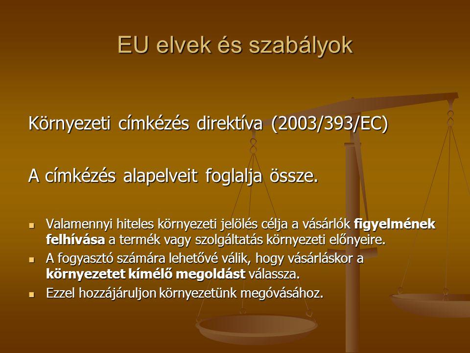 EU elvek és szabályok Környezeti címkézés direktíva (2003/393/EC) A címkézés alapelveit foglalja össze.  Valamennyi hiteles környezeti jelölés célja