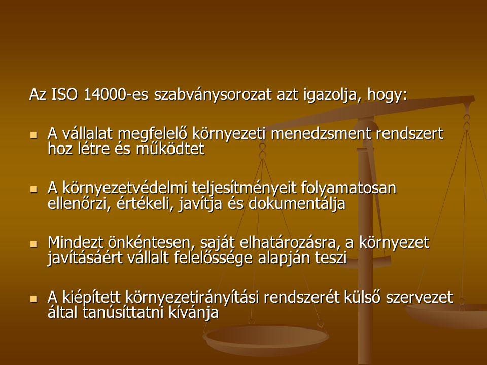 Az ISO 14000-es szabványsorozat azt igazolja, hogy:  A vállalat megfelelő környezeti menedzsment rendszert hoz létre és működtet  A környezetvédelmi