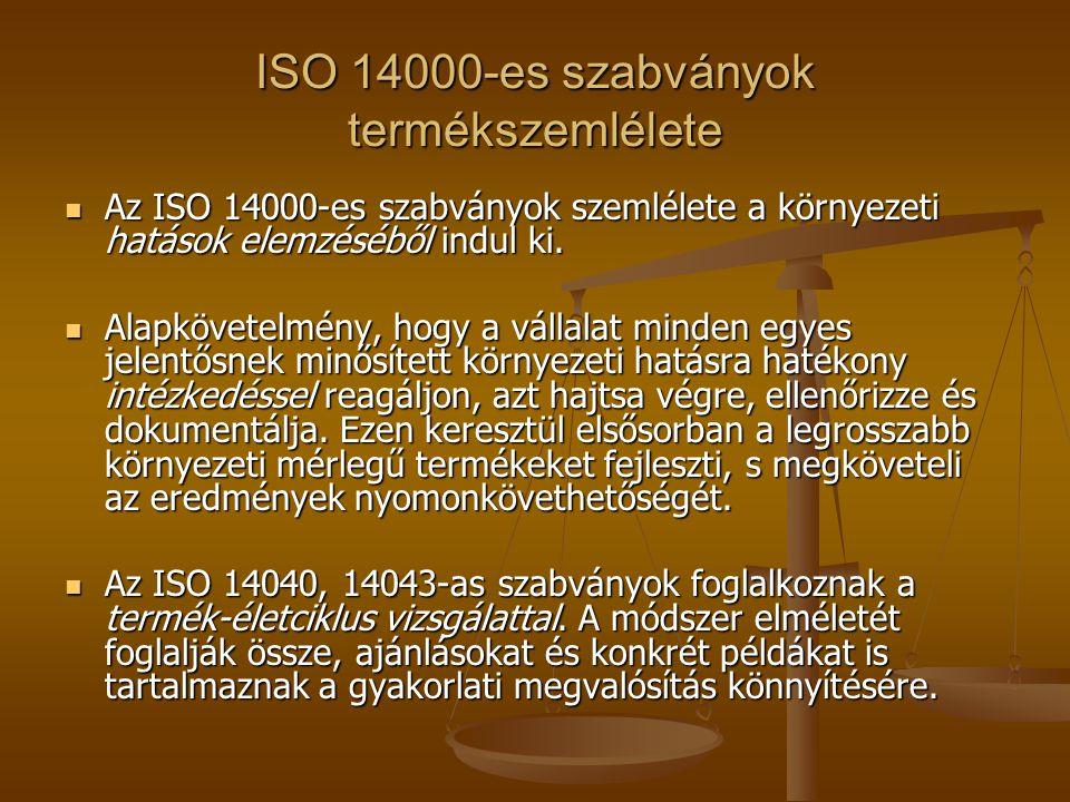 ISO 14000-es szabványok termékszemlélete  Az ISO 14000-es szabványok szemlélete a környezeti hatások elemzéséből indul ki.  Alapkövetelmény, hogy a