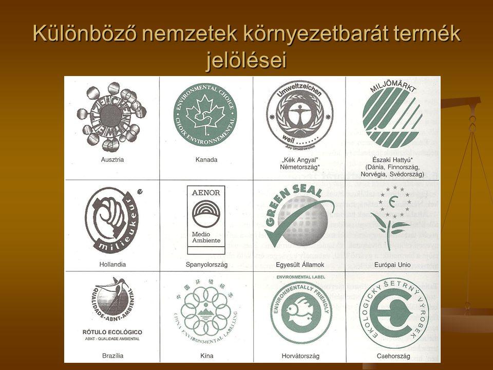 Különböző nemzetek környezetbarát termék jelölései