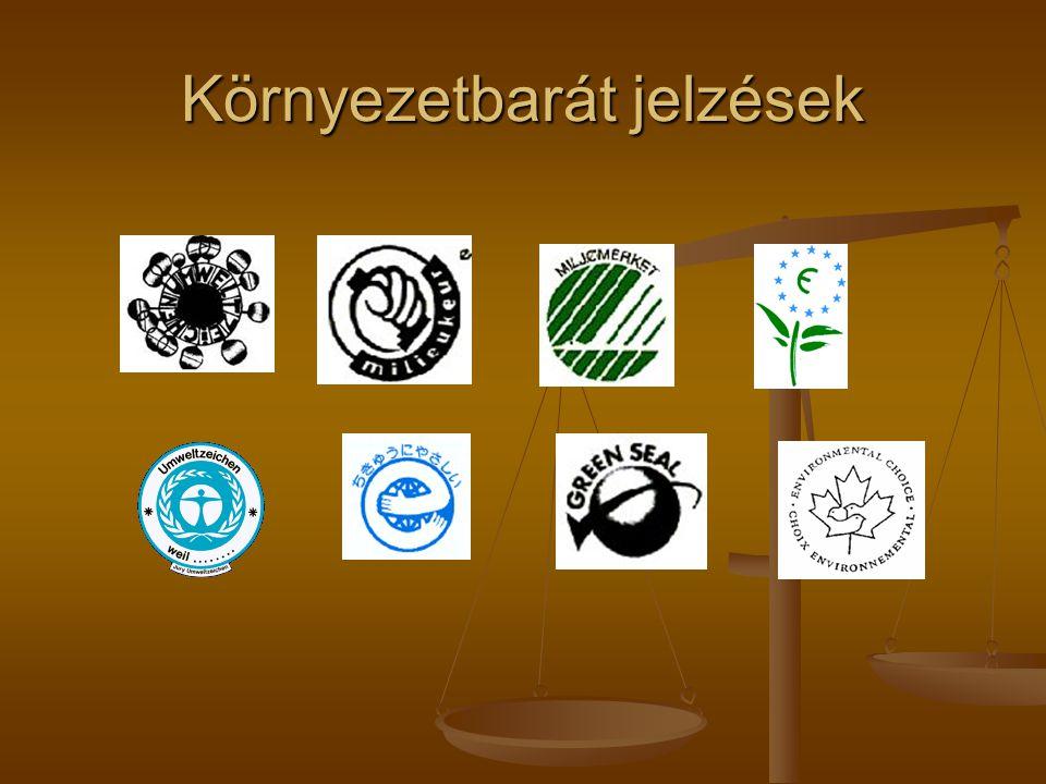 Környezetbarát jelzések