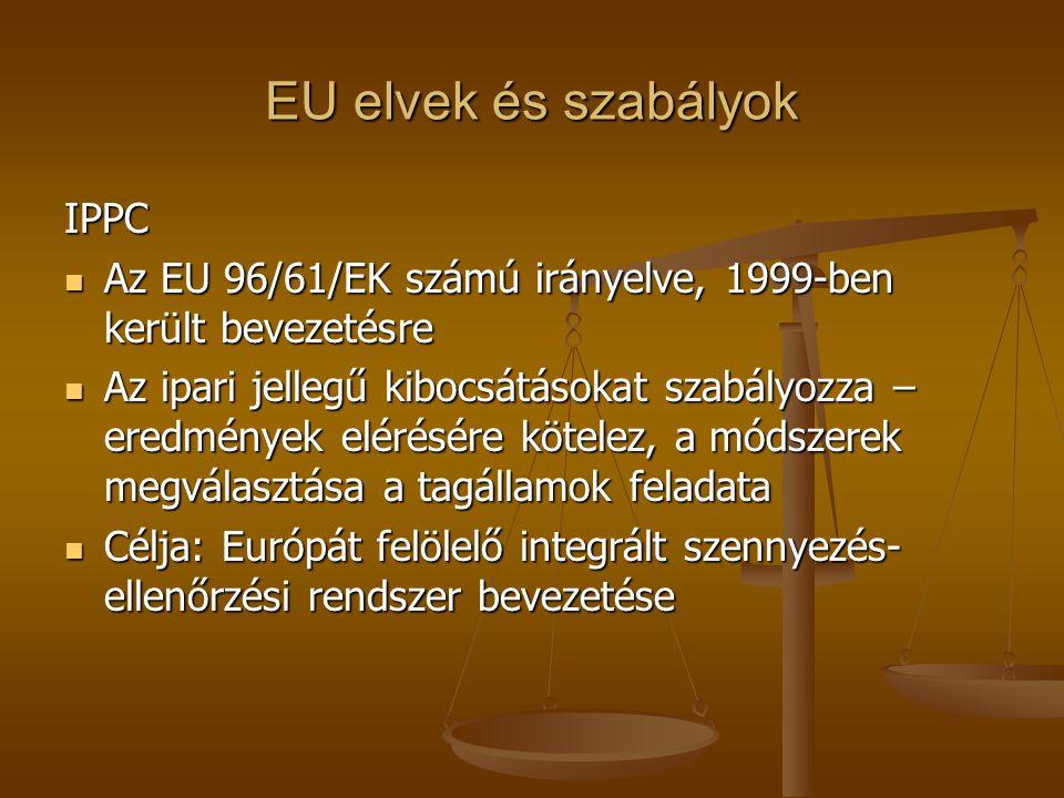 EU elvek és szabályok IPPC  Az EU 96/61/EK számú irányelve, 1999-ben került bevezetésre  Az ipari jellegű kibocsátásokat szabályozza – eredmények el