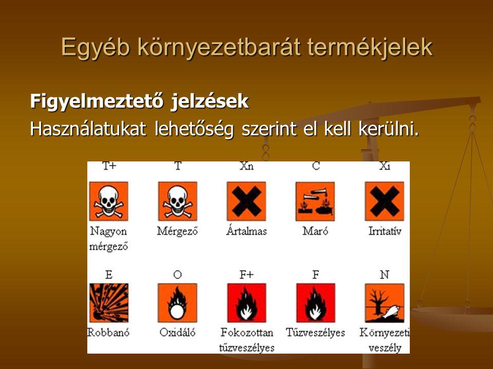 Egyéb környezetbarát termékjelek Figyelmeztető jelzések Használatukat lehetőség szerint el kell kerülni.