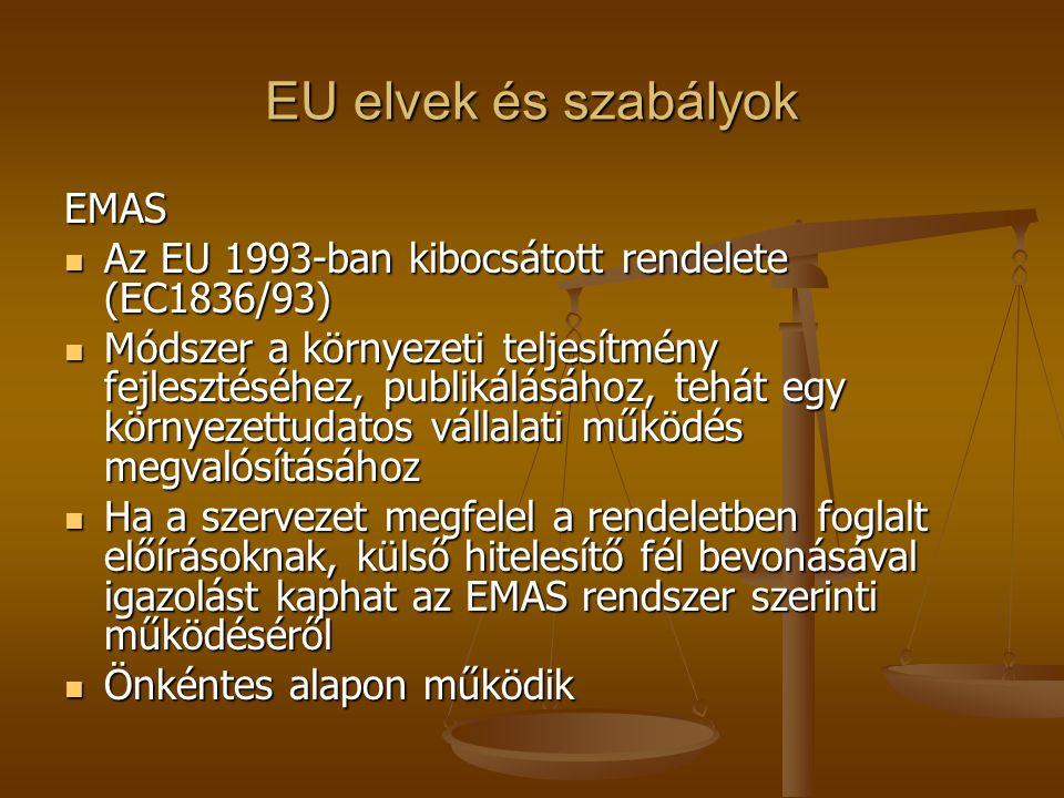 EU elvek és szabályok EMAS  Az EU 1993-ban kibocsátott rendelete (EC1836/93)  Módszer a környezeti teljesítmény fejlesztéséhez, publikálásához, tehá