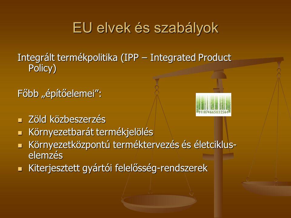 """EU elvek és szabályok Integrált termékpolitika (IPP – Integrated Product Policy) Főbb """"építőelemei"""":  Zöld közbeszerzés  Környezetbarát termékjelölé"""