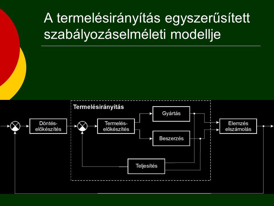 """Szűkebb értelmezés szerinti feladatok  felméri és kijelzi a hiányzó gyártmányszerkezeti, konstrukciós és technológiai alapadatokat;  kiszámítja és határidőzi az erőforrás-szükségleteket a termelési feladatok jellegének megfelelő időperiódusok szerint (anyag, gyártóberendezés);  termelési ütemtervet (programot) készít """"helyben gyártandó és """"beszerzendő komponensek szerinti bontásban;  kooperációs előrejelzést ad a túlterhelés elkerülésére és jelzi a nem megfelelően terhelt munkahelyeket;  a várható felhasználás időpontjára anyag- és előre számfejtett munkautalványt állít ki;  ellenőrzi a végrehajtás tervszerűségét, készültségi fokát."""