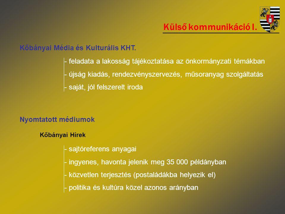 Külső kommunikáció I. Kőbányai Média és Kulturális KHT. - feladata a lakosság tájékoztatása az önkormányzati témákban - újság kiadás, rendezvényszerve
