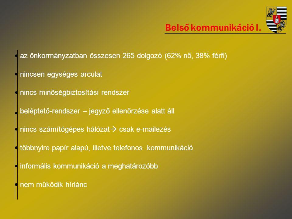 Belső kommunikáció I. az önkormányzatban összesen 265 dolgozó (62% nő, 38% férfi) nincsen egységes arculat nincs minőségbiztosítási rendszer beléptető
