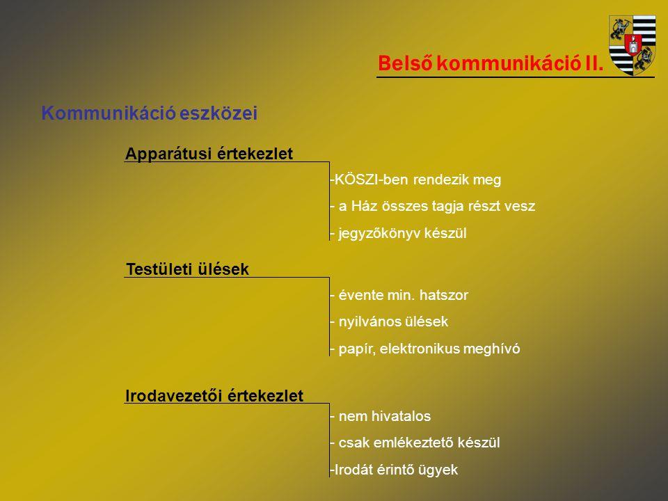 Külső kommunikáció I.Kőbányai Média és Kulturális KHT.