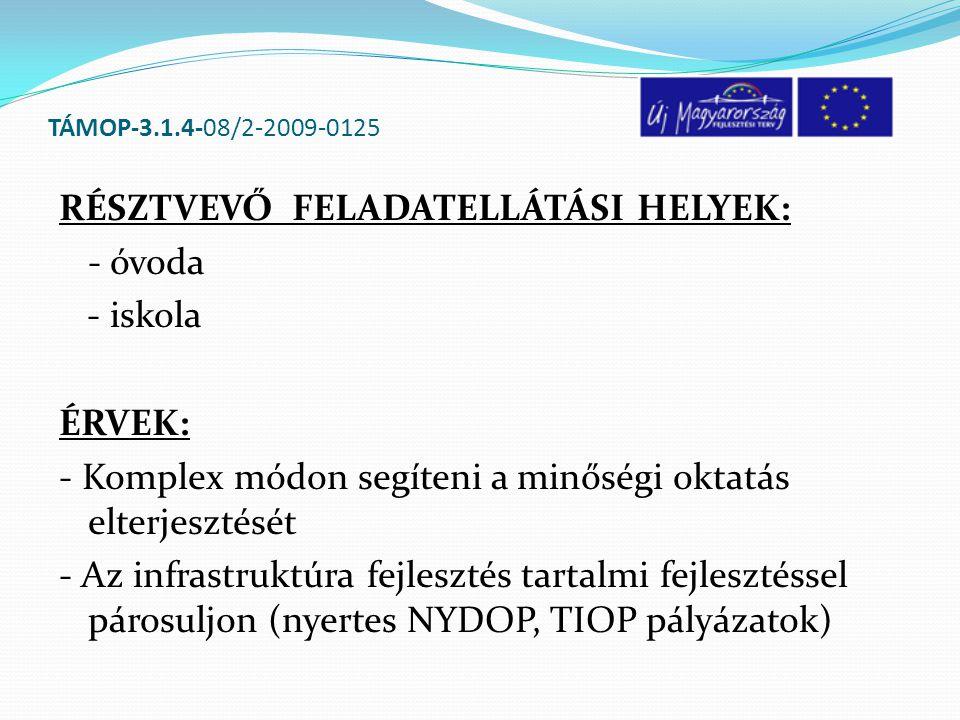 TÁMOP-3.1.4-08/2-2009-0125 RÉSZTVEVŐ FELADATELLÁTÁSI HELYEK: - óvoda - iskola ÉRVEK: - Komplex módon segíteni a minőségi oktatás elterjesztését - Az i
