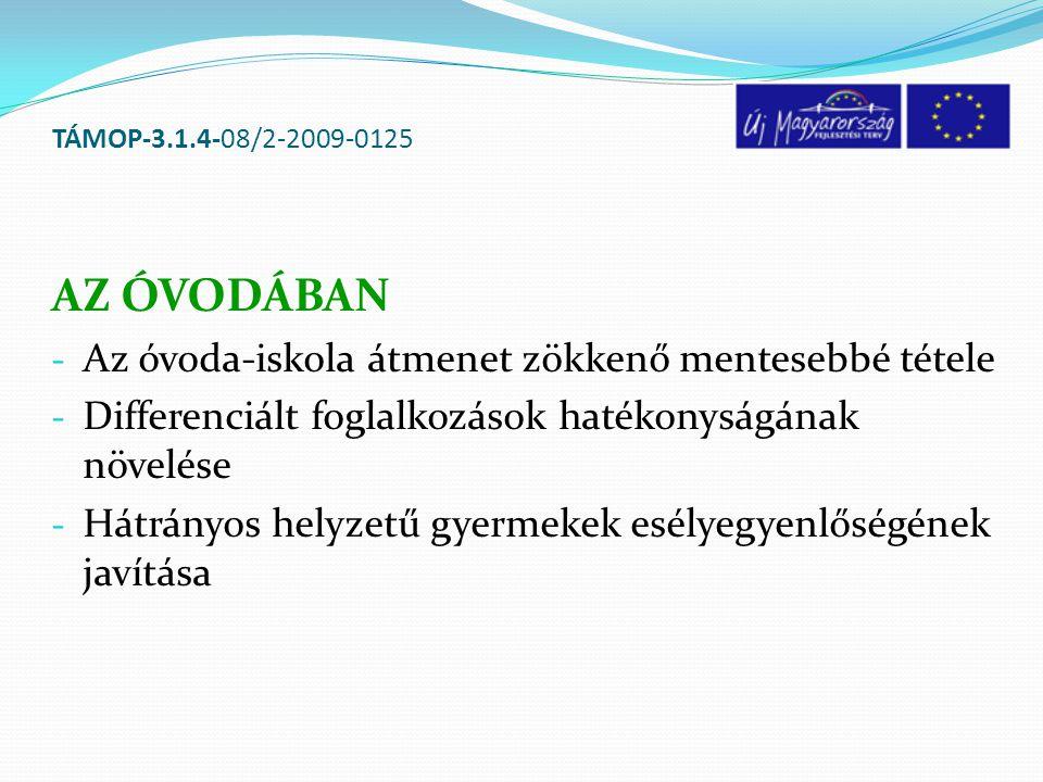 TÁMOP-3.1.4-08/2-2009-0125 INNOVÁCIÓ – BELSŐ INTÉZMÉNYI FEJLESZTÉS ISKOLÁBAN: - Témahét: egészségnevelés - 3 hetet meghaladó projekt: Környezetvédelem - Pedagógiai program átdolgozása - Helyi innováció dokumentumainak kidolgozása - Jó gyakorlatok átvétele:  Gyermekelszegényedés elleni küzdelem  Laptop program
