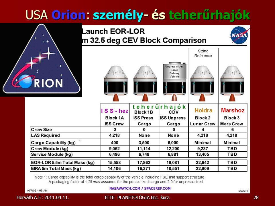 Horváth A.F.: 2011.04.11.ELTE PLANETOLÓGIA Bsc. kurz.28 USA Orion: személy- és teherűrhajók