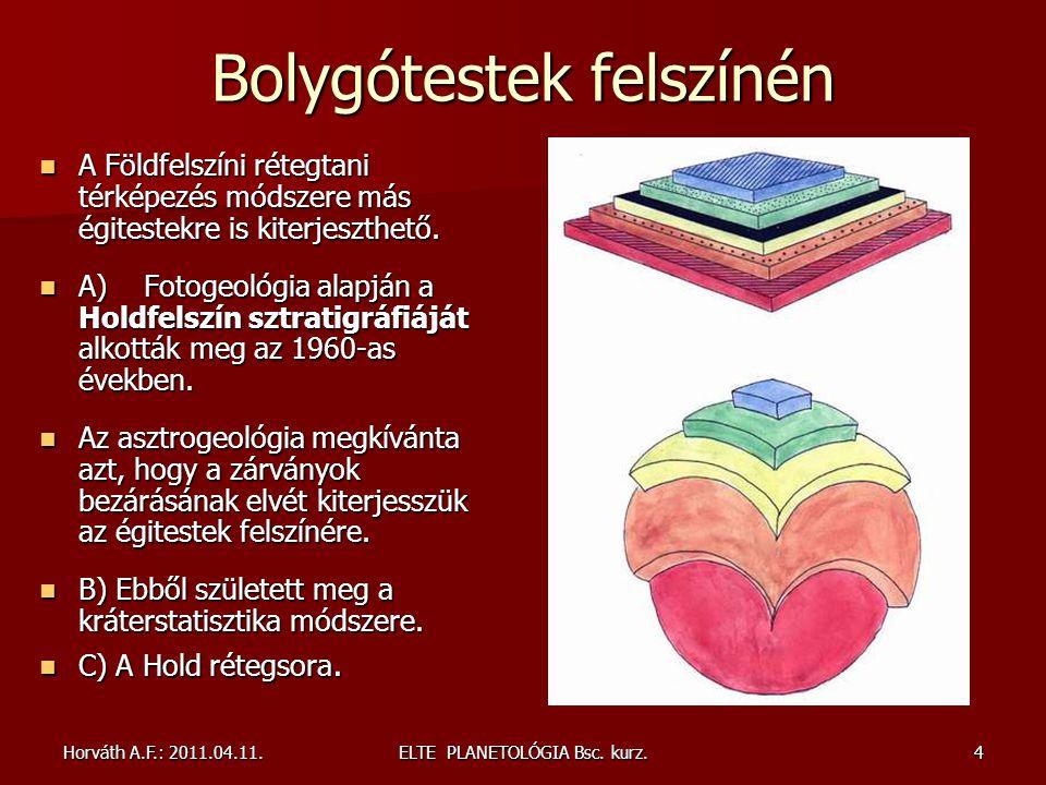 Horváth A.F.: 2011.04.11.ELTE PLANETOLÓGIA Bsc.kurz.25 Orosz, kínai, indiai stb.
