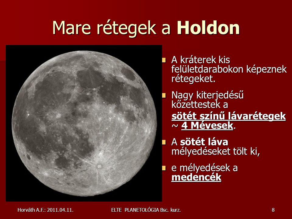 Horváth A.F.: 2011.04.11.ELTE PLANETOLÓGIA Bsc.kurz.29 USA 4 személyes Hold-űrhajó ?.