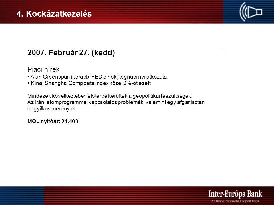 4. Kockázatkezelés eladás . 200 Ft 2007. Február 27.