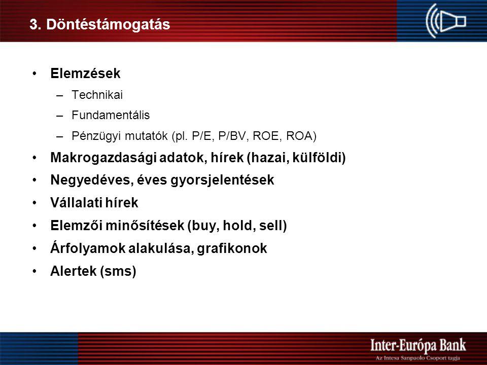 •Elemzések –Technikai –Fundamentális –Pénzügyi mutatók (pl.