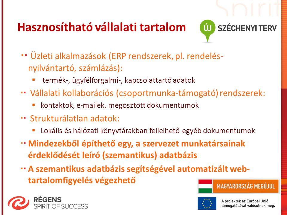 Hasznosítható vállalati tartalom Üzleti alkalmazások (ERP rendszerek, pl. rendelés- nyilvántartó, számlázás):  termék-, ügyfélforgalmi-, kapcsolattar