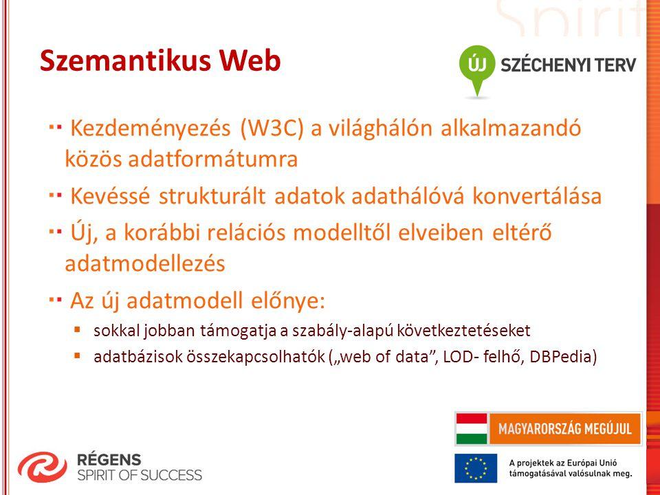 """Szemantikus Web Kezdeményezés (W3C) a világhálón alkalmazandó közös adatformátumra Kevéssé strukturált adatok adathálóvá konvertálása Új, a korábbi relációs modelltől elveiben eltérő adatmodellezés Az új adatmodell előnye:  sokkal jobban támogatja a szabály-alapú következtetéseket  adatbázisok összekapcsolhatók (""""web of data , LOD- felhő, DBPedia)"""