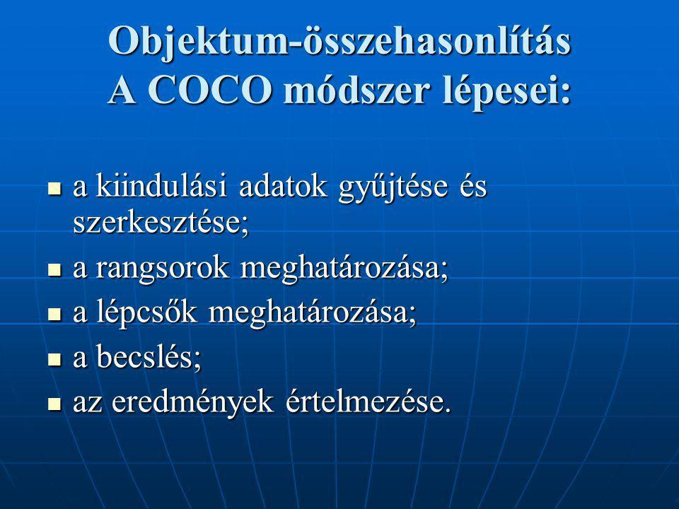 COCO - alapadatok Forrás: www.fxclub.org 2004
